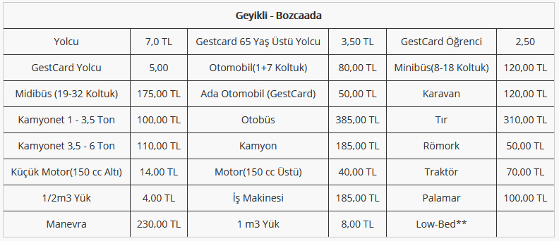 Bozcaada Feribot Fiyatları